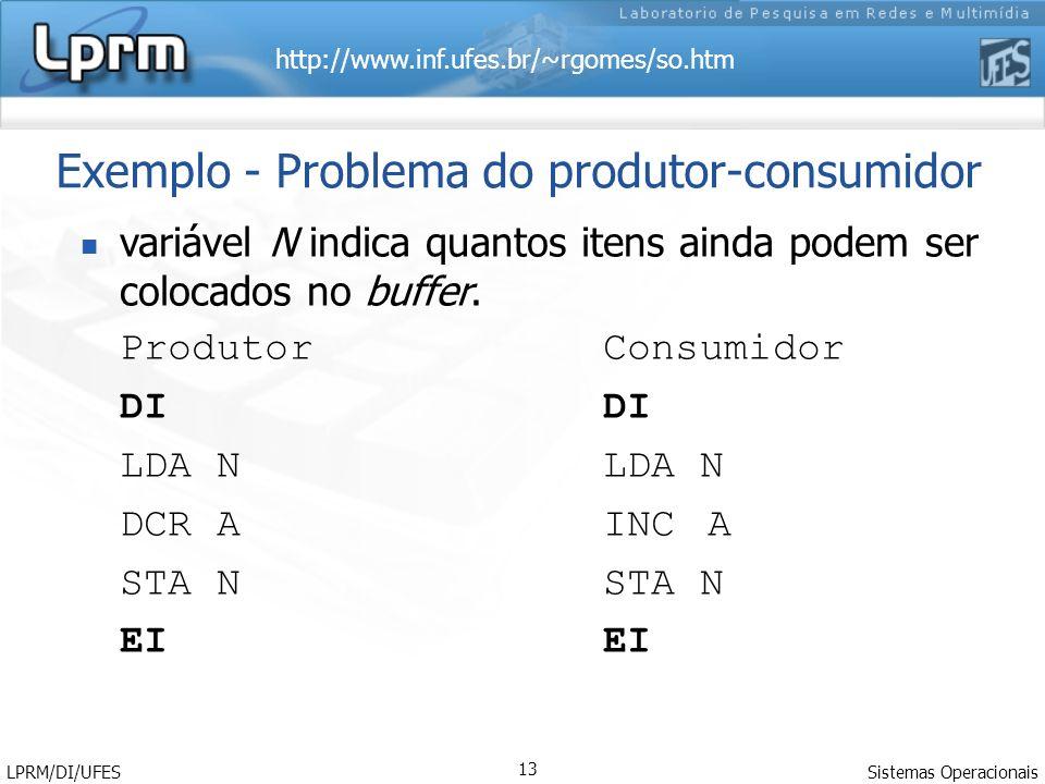Exemplo - Problema do produtor-consumidor