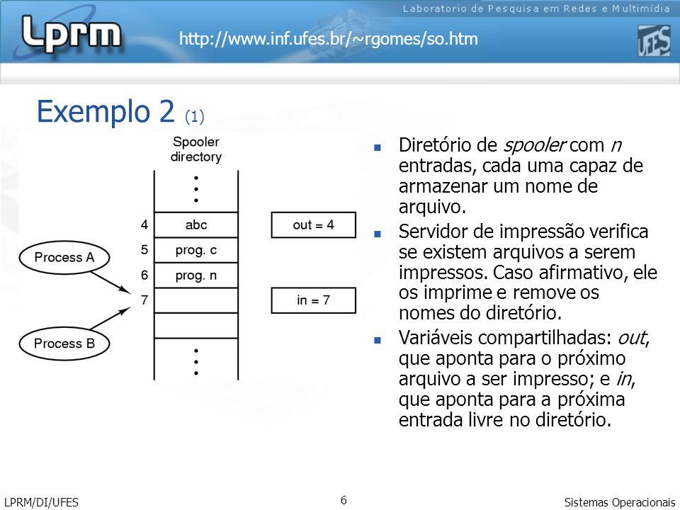 Exemplo 2 (1) Diretório de spooler com n entradas, cada uma capaz de armazenar um nome de arquivo.