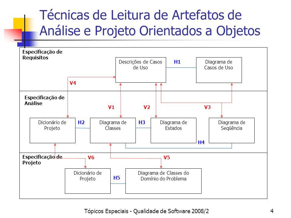 Técnicas de Leitura de Artefatos de Análise e Projeto Orientados a Objetos