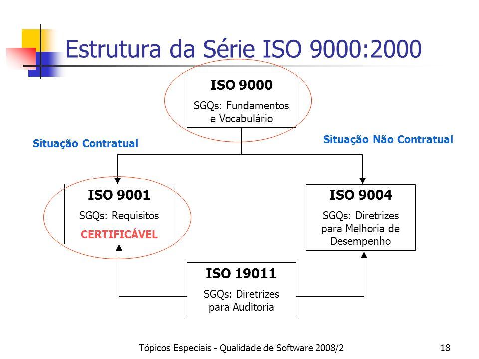 Estrutura da Série ISO 9000:2000