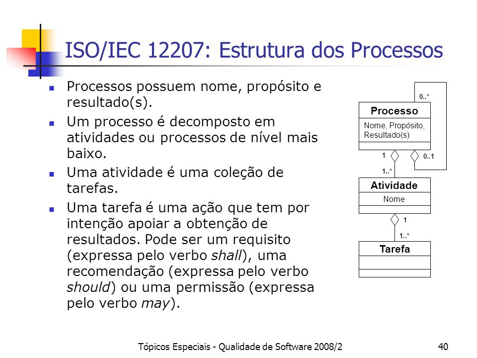ISO/IEC 12207: Estrutura dos Processos