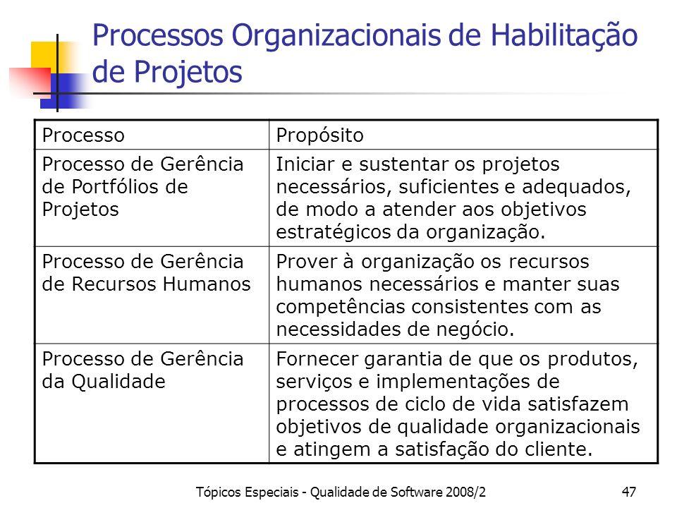 Processos Organizacionais de Habilitação de Projetos