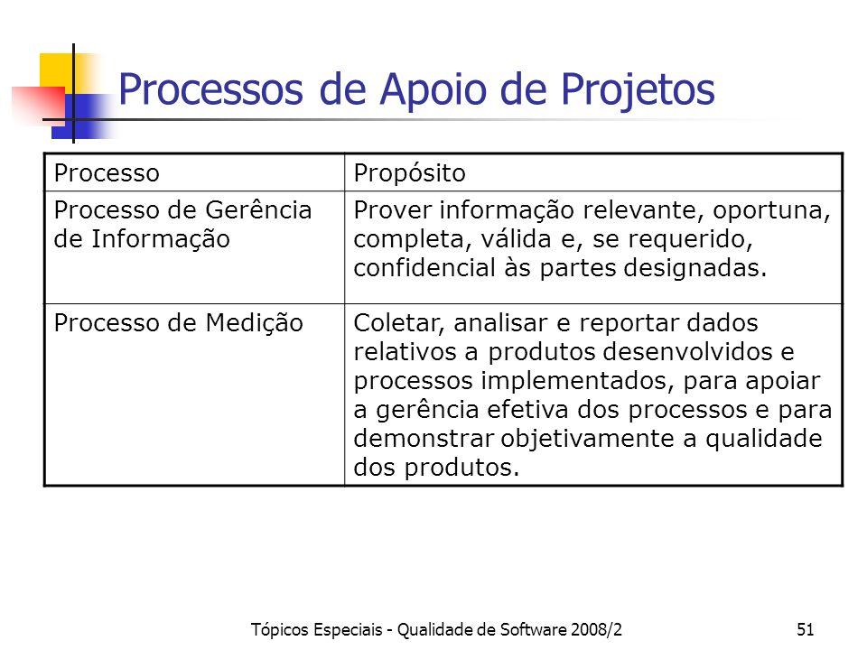 Processos de Apoio de Projetos