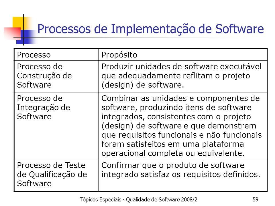Processos de Implementação de Software