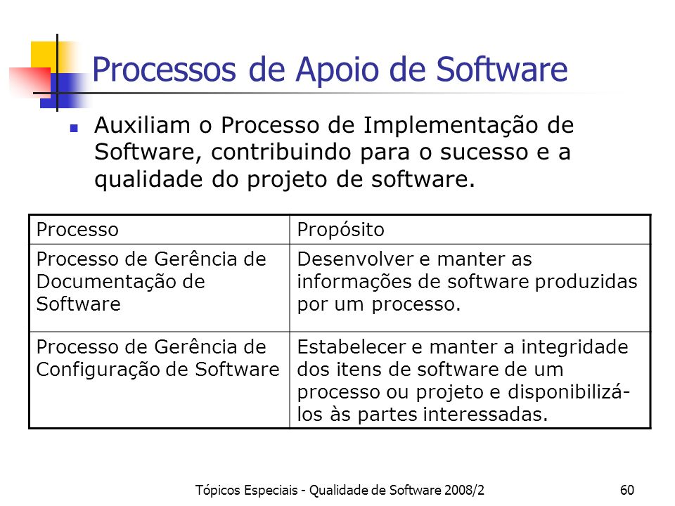 Processos de Apoio de Software