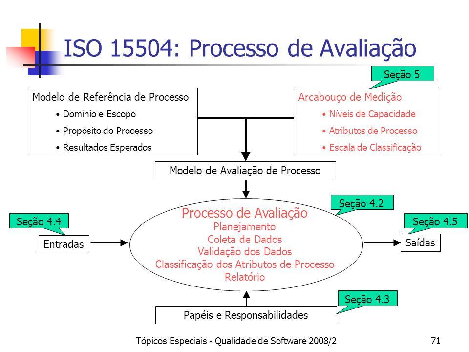 ISO 15504: Processo de Avaliação