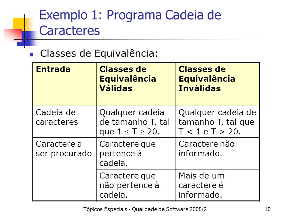 Exemplo 1: Programa Cadeia de Caracteres