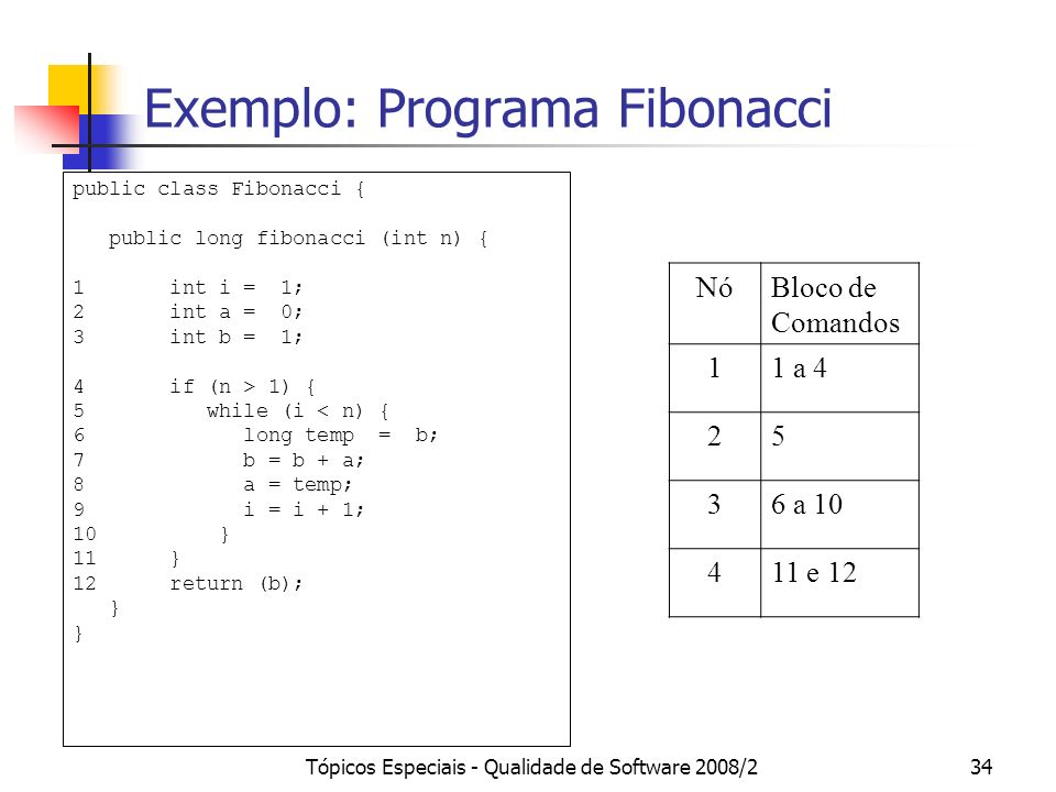 Exemplo: Programa Fibonacci
