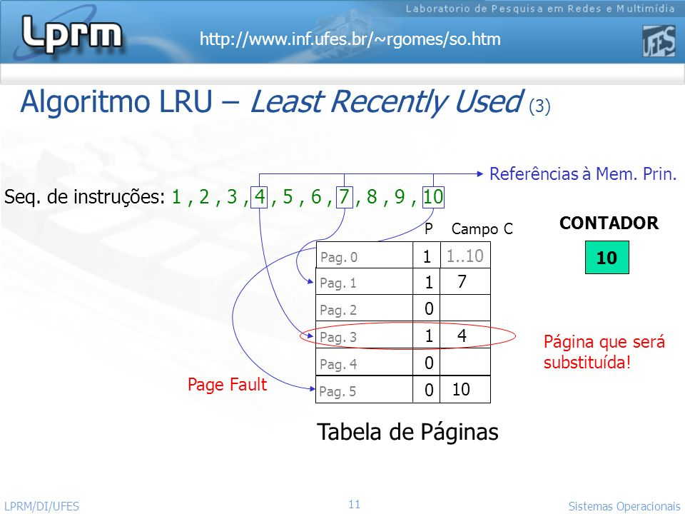 Algoritmo LRU – Least Recently Used (3)