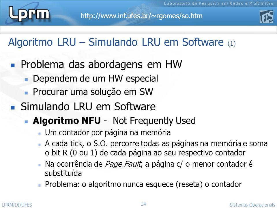 Algoritmo LRU – Simulando LRU em Software (1)