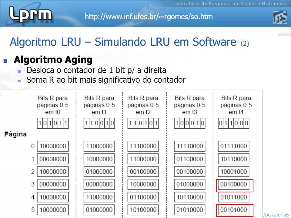 Algoritmo LRU – Simulando LRU em Software (2)