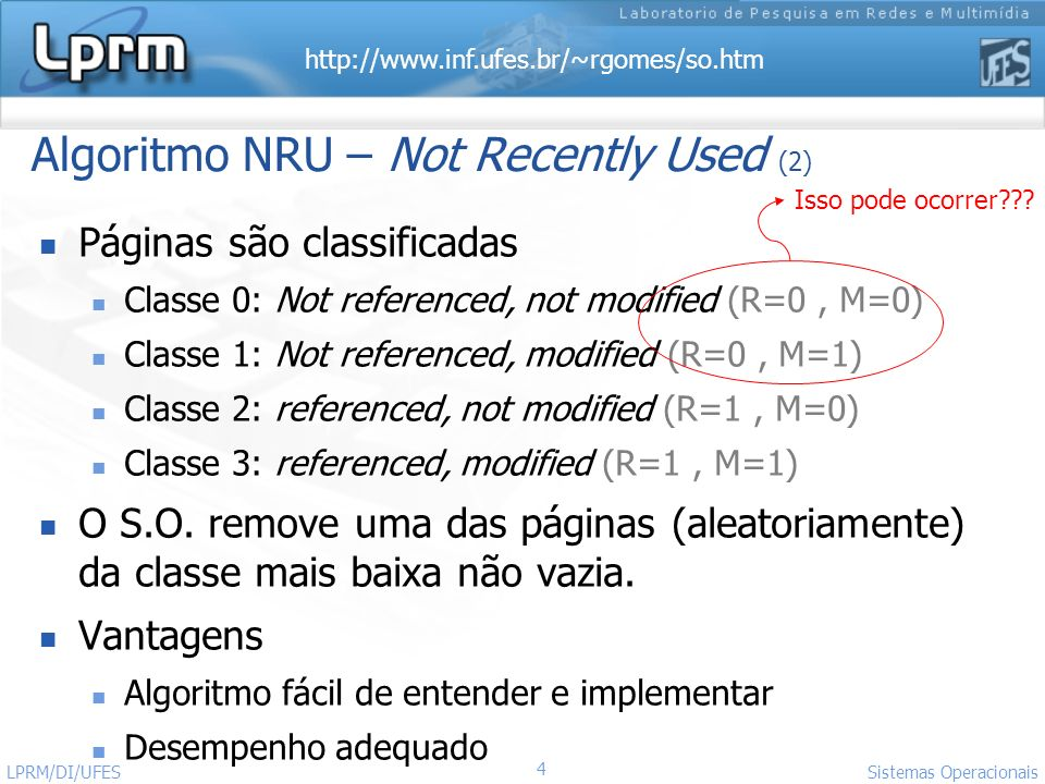 Algoritmo NRU – Not Recently Used (2)