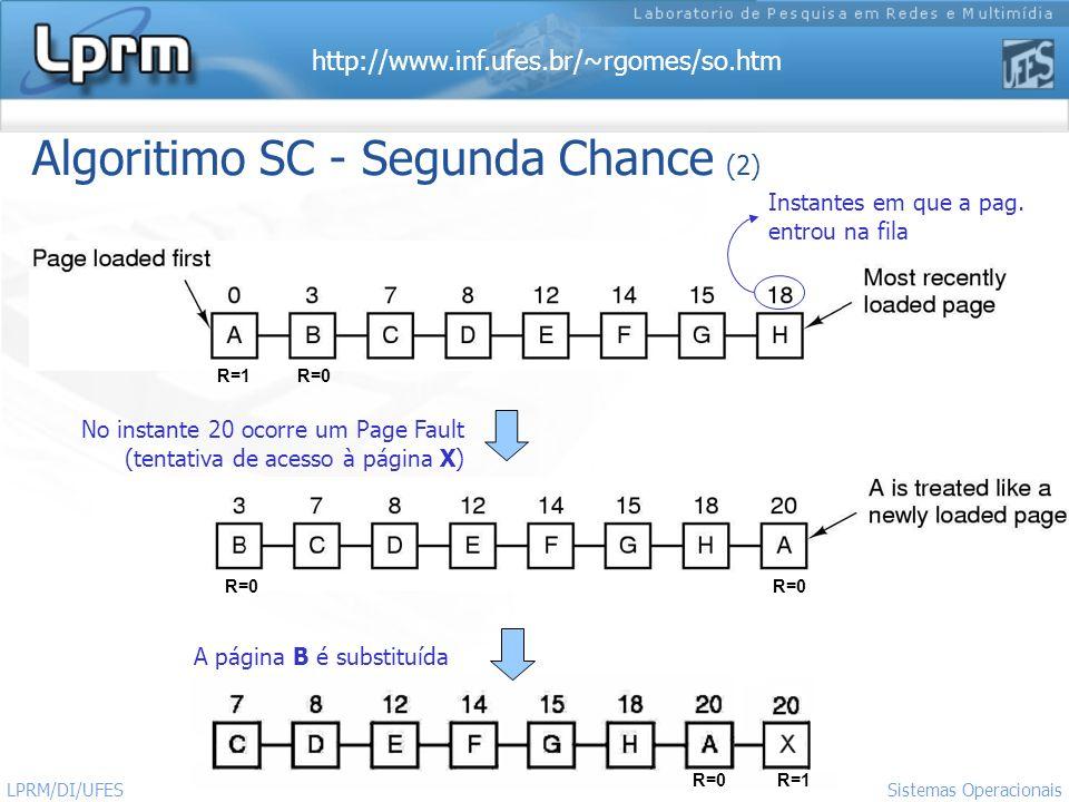 Algoritimo SC - Segunda Chance (2)