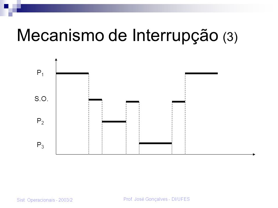 Mecanismo de Interrupção (3)