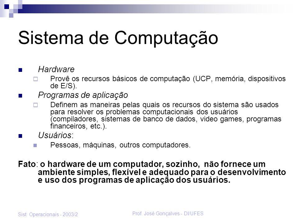 Prof. José Gonçalves - DI/UFES