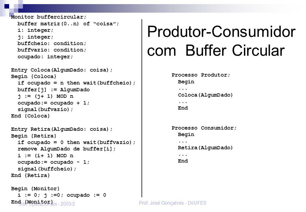 Produtor-Consumidor com Buffer Circular