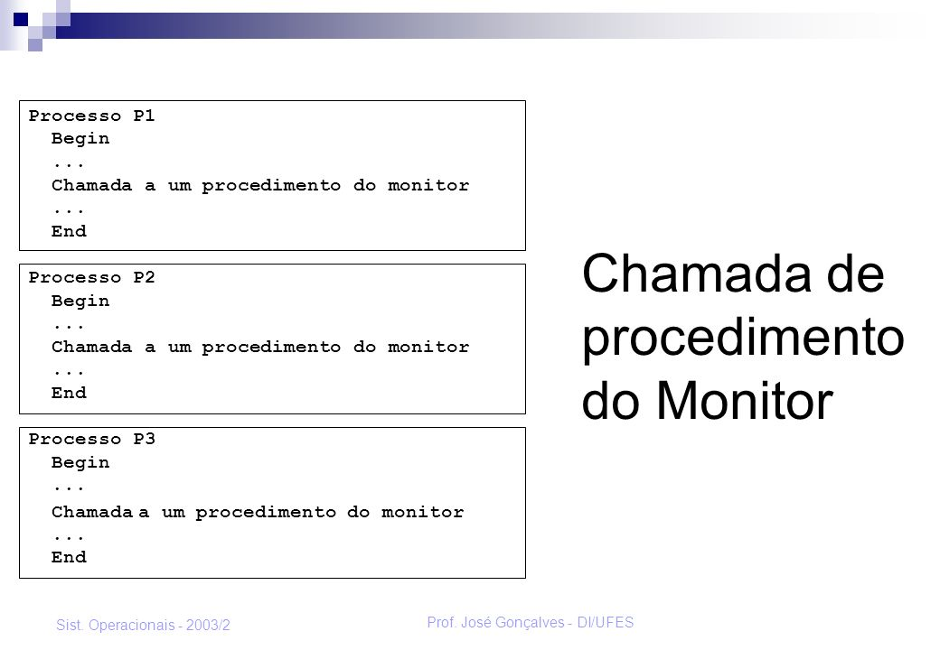 Chamada de procedimento do Monitor