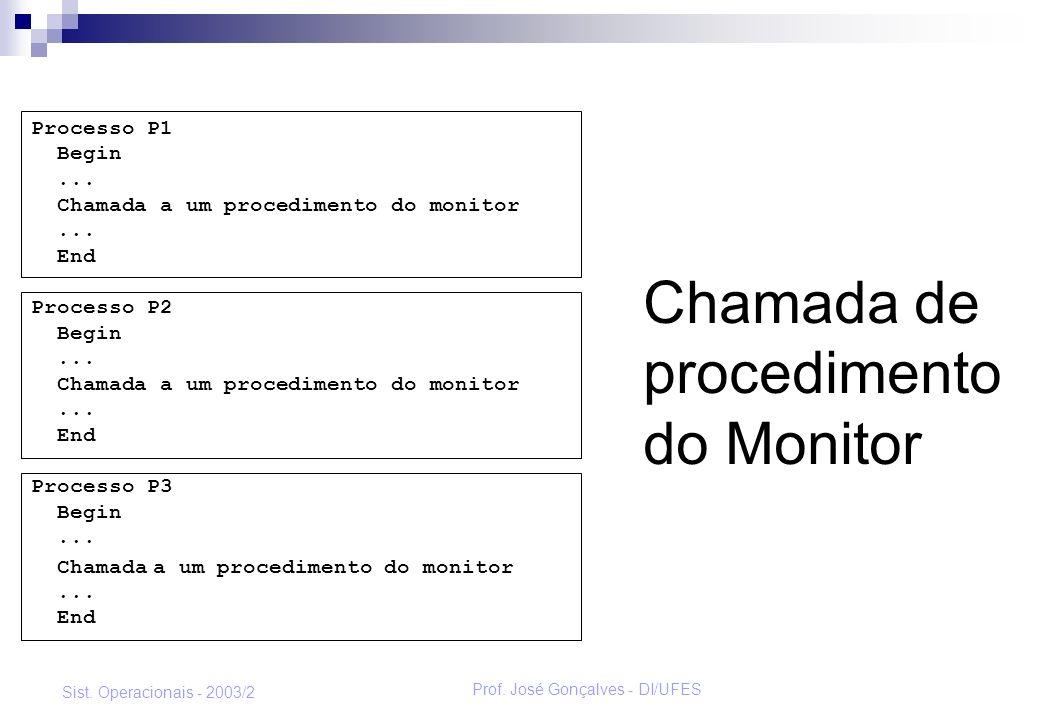 Chamada de procedimento do Monitor