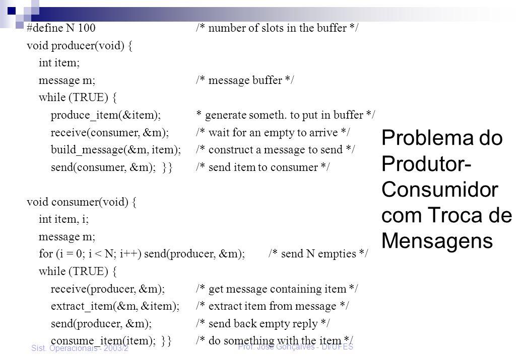 Problema do Produtor- Consumidor com Troca de Mensagens