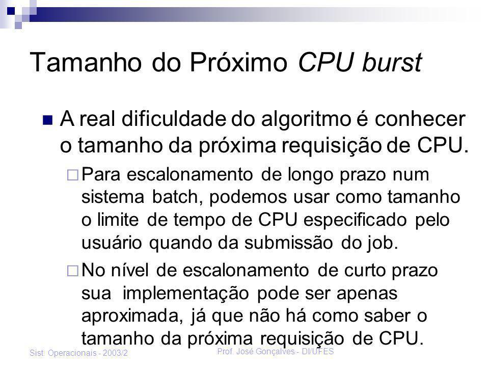Tamanho do Próximo CPU burst