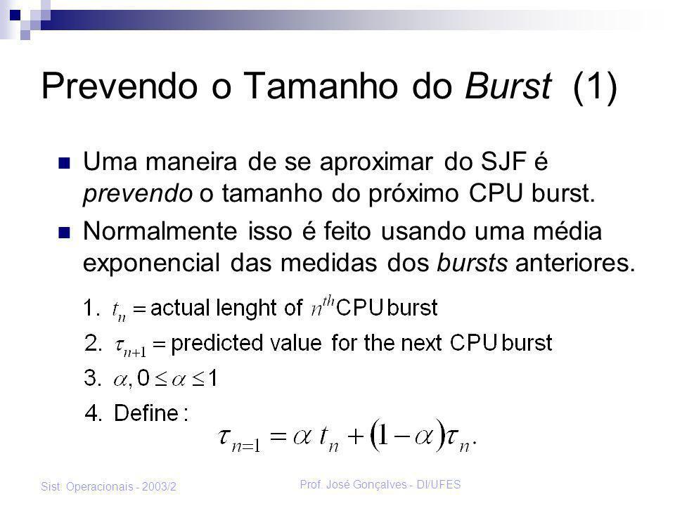 Prevendo o Tamanho do Burst (1)