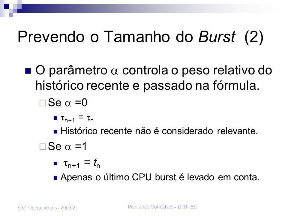 Prevendo o Tamanho do Burst (2)