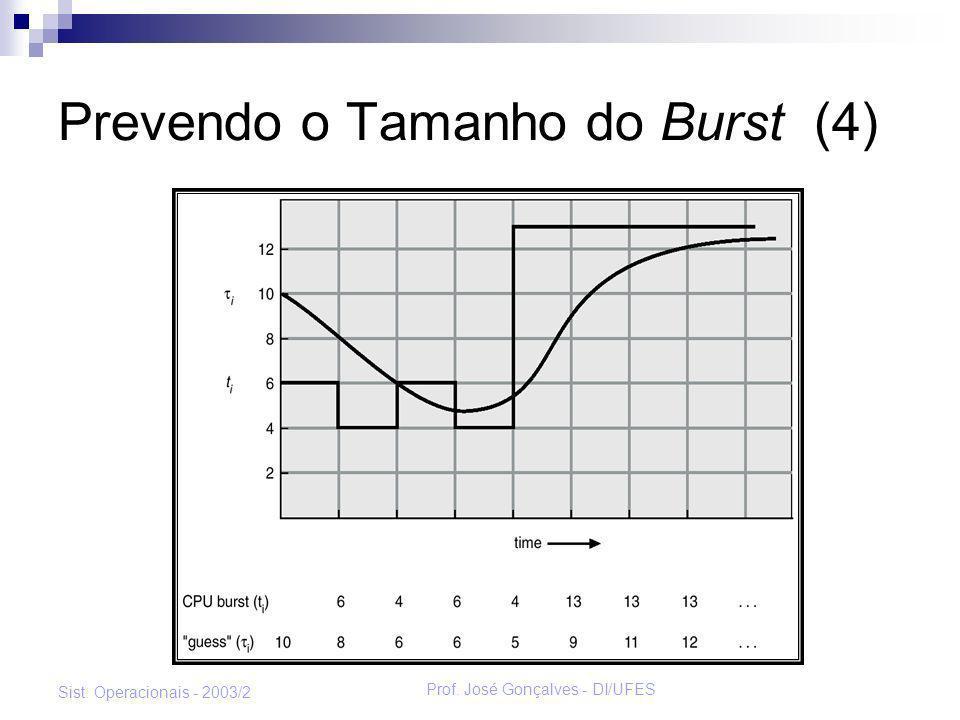 Prevendo o Tamanho do Burst (4)