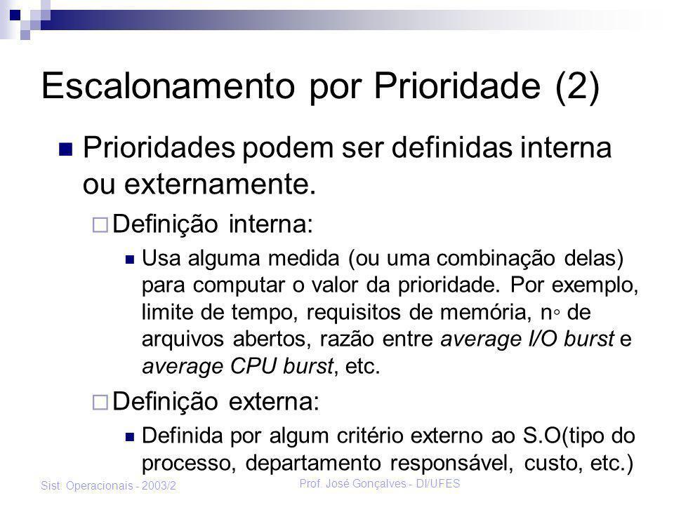 Escalonamento por Prioridade (2)