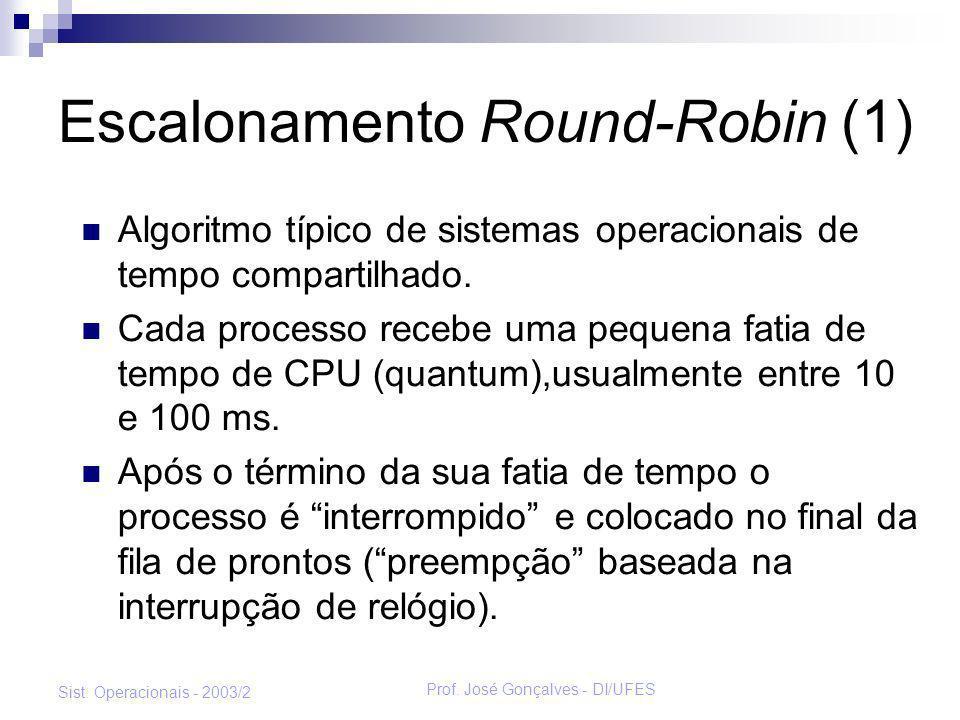 Escalonamento Round-Robin (1)