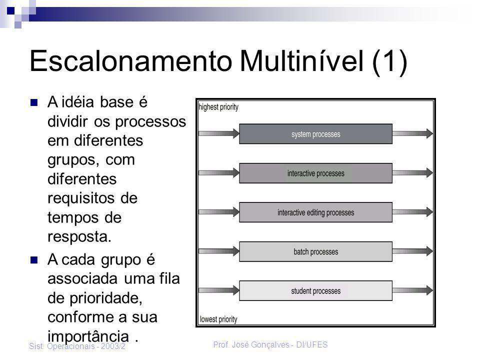 Escalonamento Multinível (1)