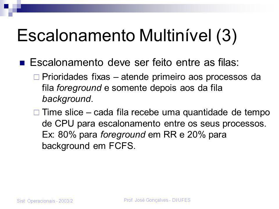 Escalonamento Multinível (3)