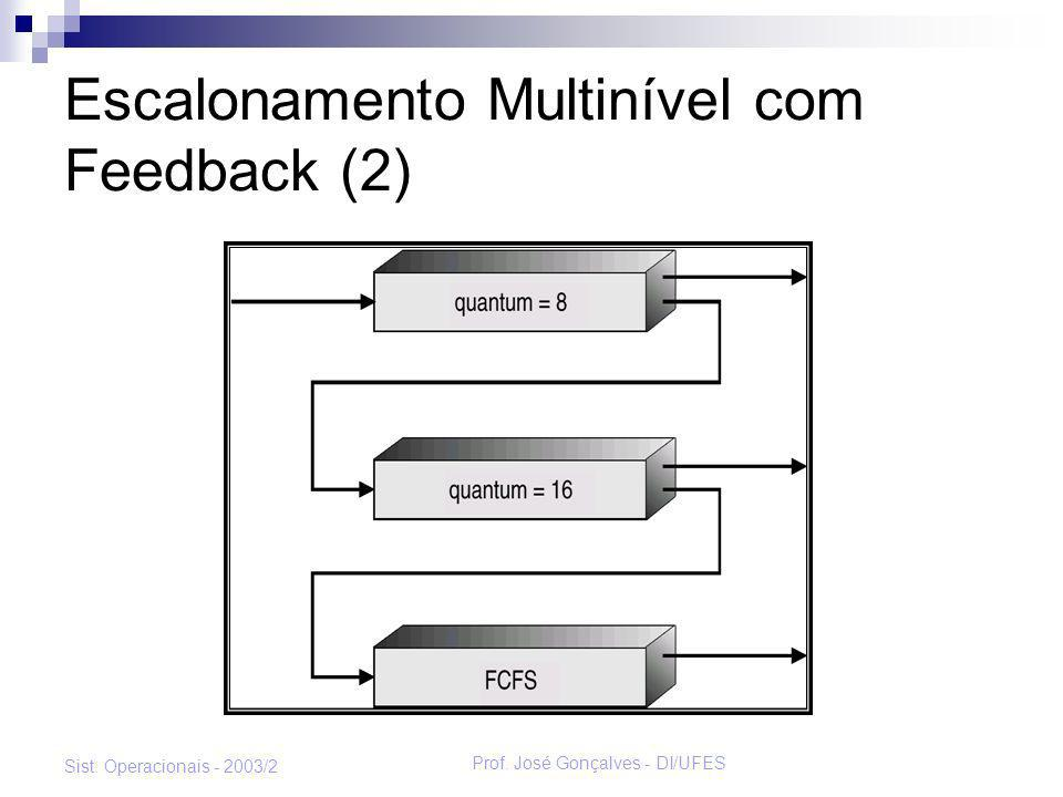 Escalonamento Multinível com Feedback (2)