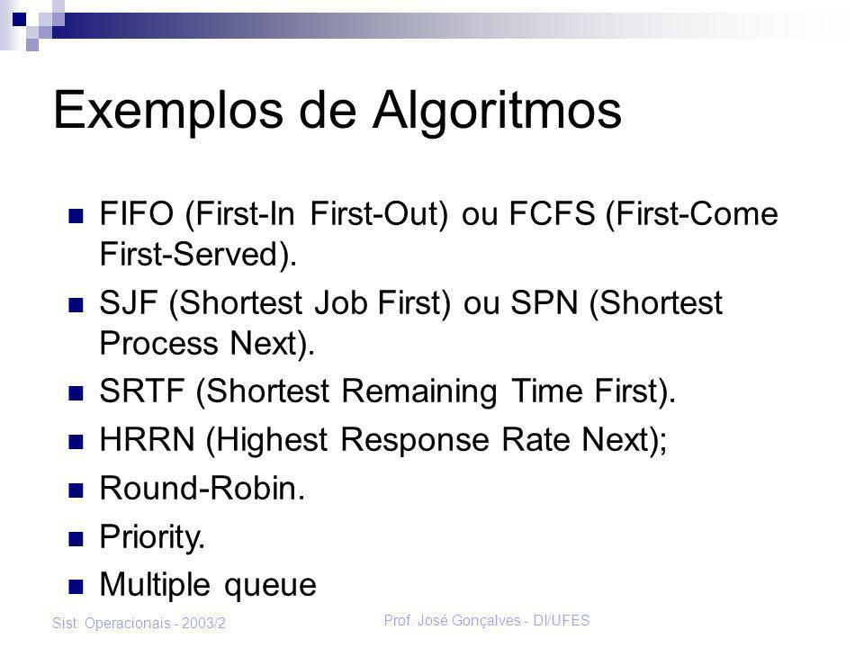 Exemplos de Algoritmos