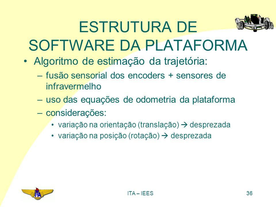 ESTRUTURA DE SOFTWARE DA PLATAFORMA