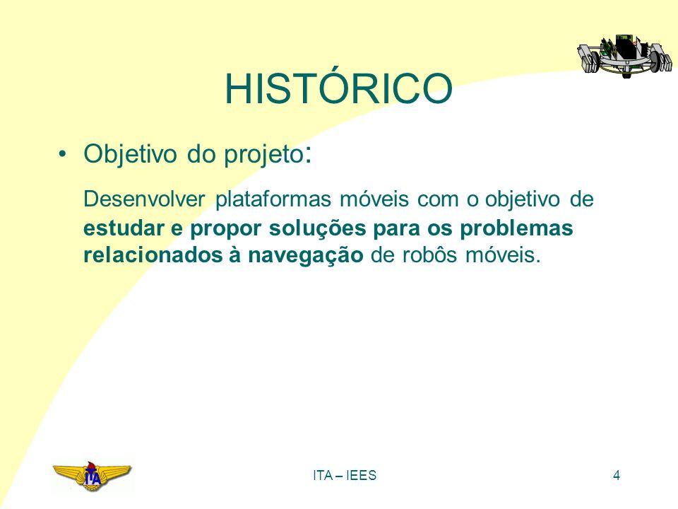 HISTÓRICO Objetivo do projeto: