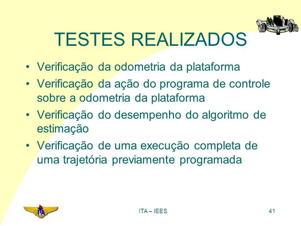 TESTES REALIZADOS Verificação da odometria da plataforma