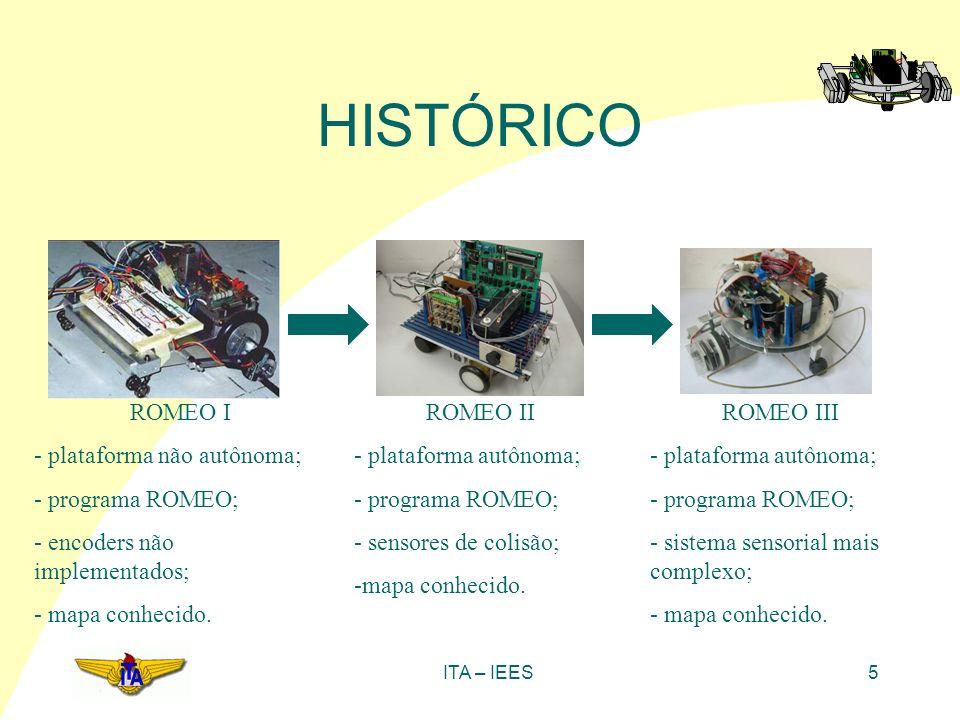 HISTÓRICO ROMEO I plataforma não autônoma; programa ROMEO;