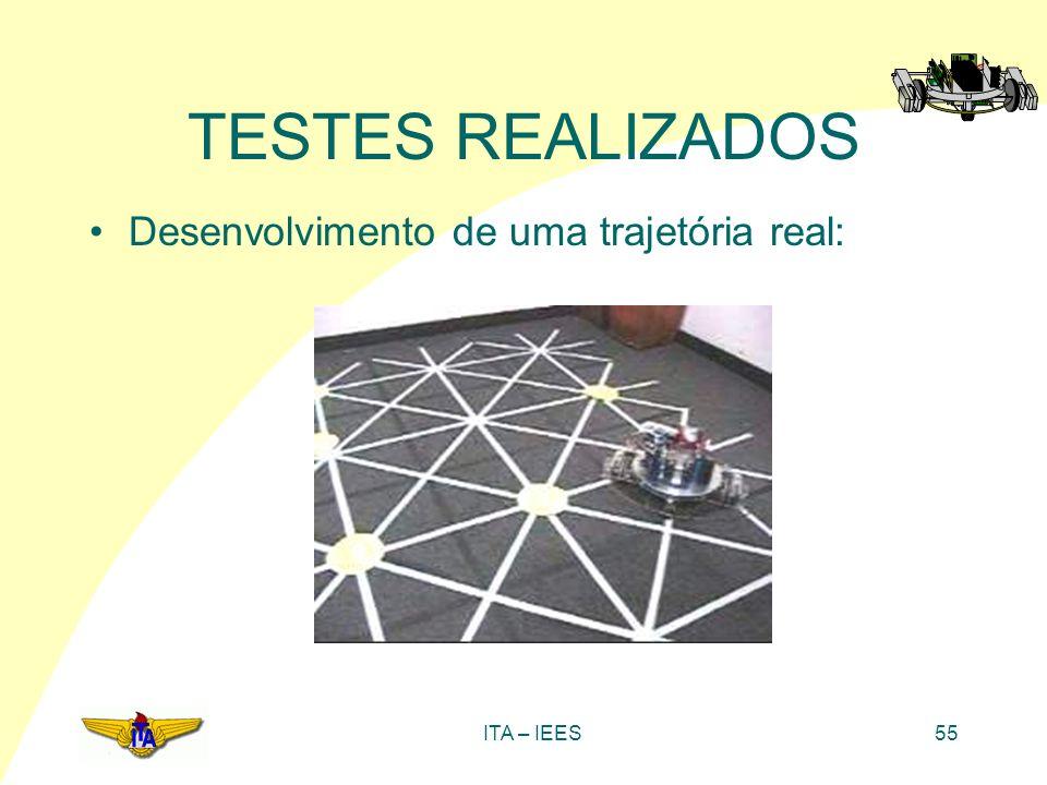 TESTES REALIZADOS Desenvolvimento de uma trajetória real: ITA – IEES