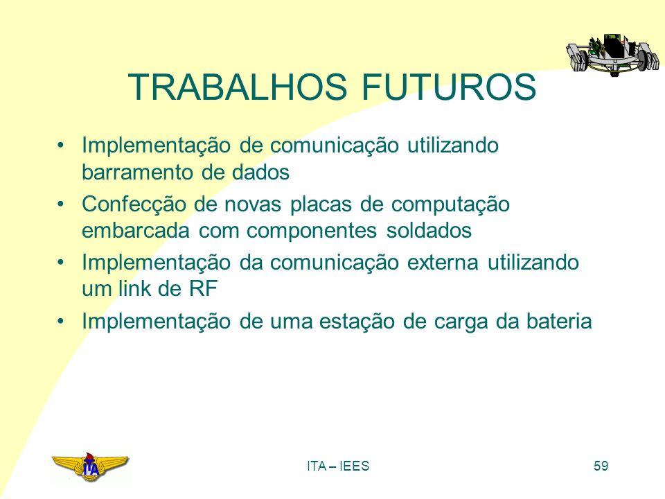 TRABALHOS FUTUROS Implementação de comunicação utilizando barramento de dados.