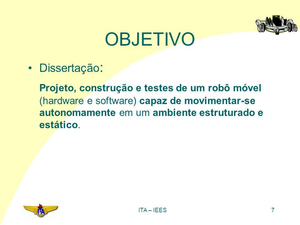 OBJETIVO Dissertação: