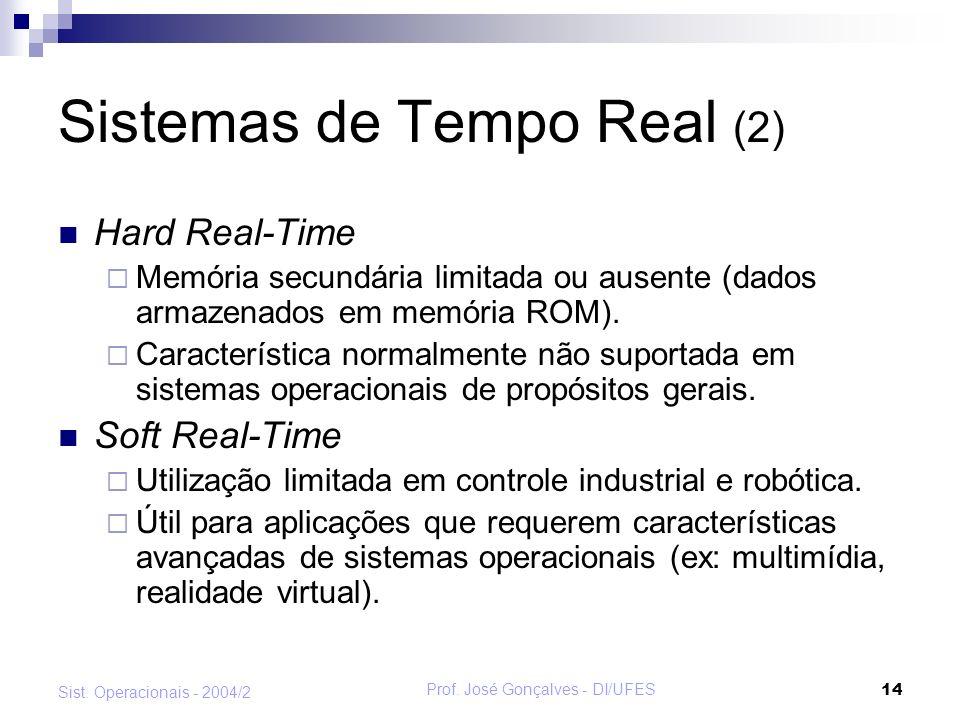 Sistemas de Tempo Real (2)