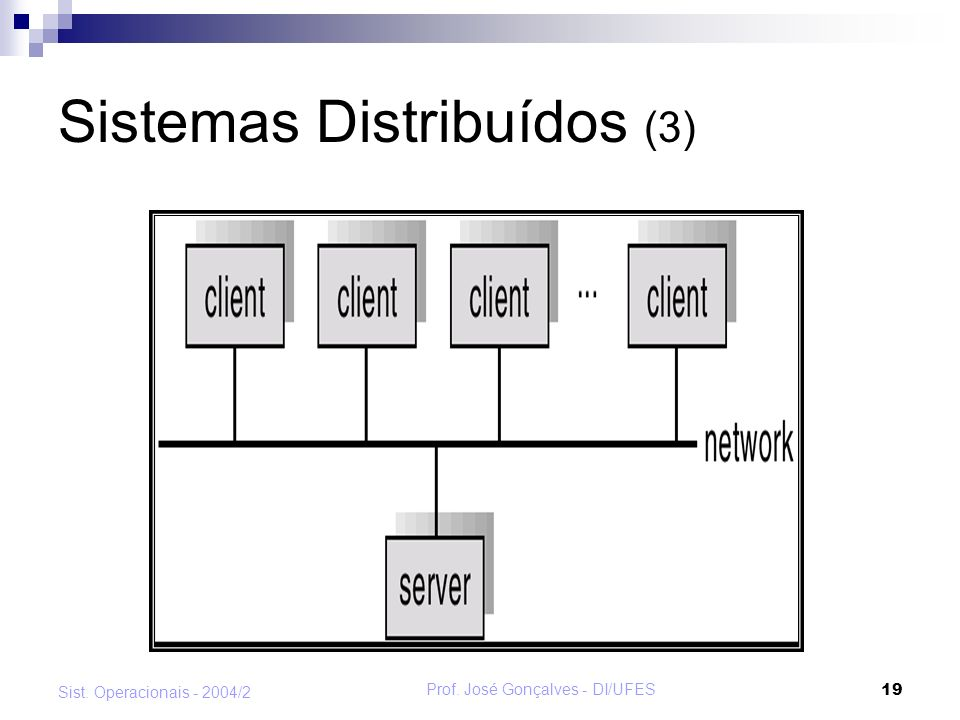 Sistemas Distribuídos (3)