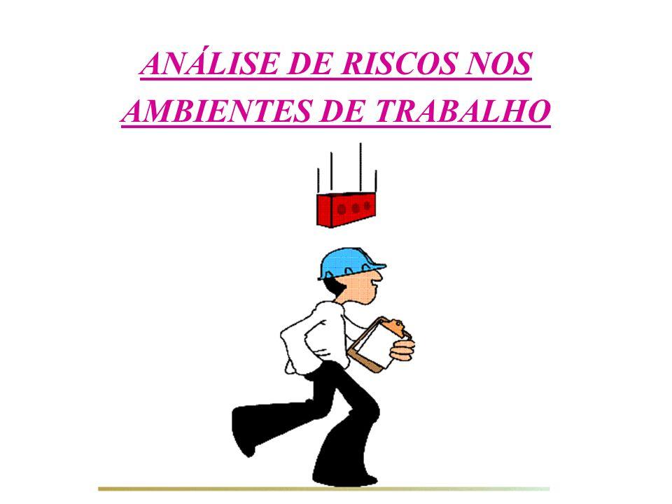 ANÁLISE DE RISCOS NOS AMBIENTES DE TRABALHO