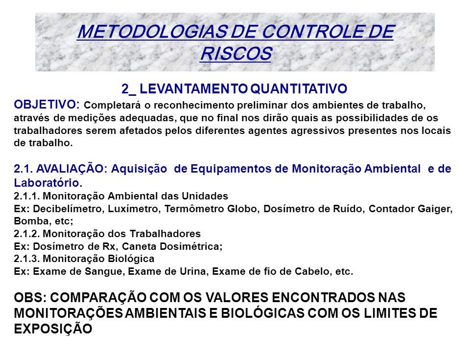 METODOLOGIAS DE CONTROLE DE RISCOS