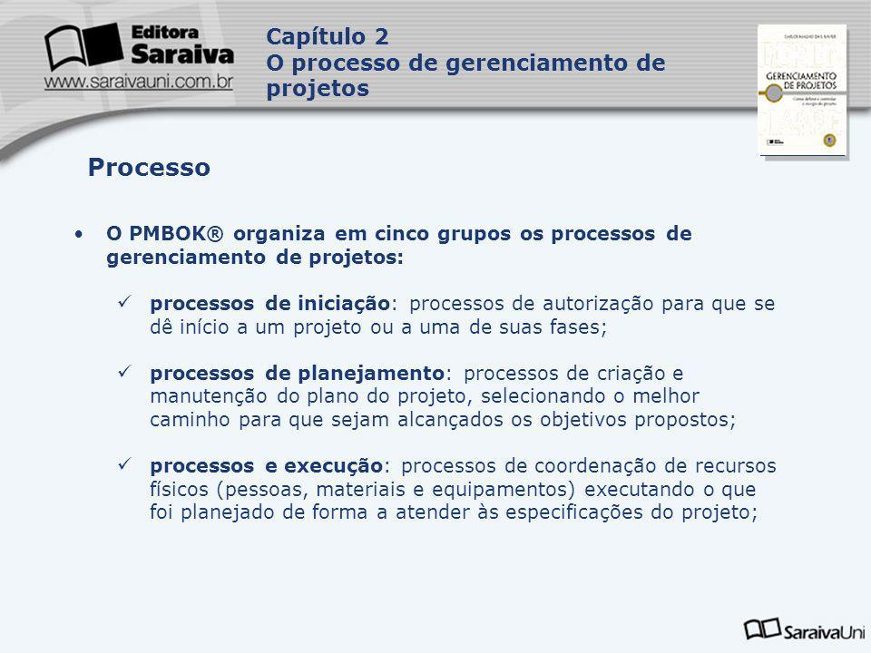 Processo Capítulo 2 O processo de gerenciamento de projetos