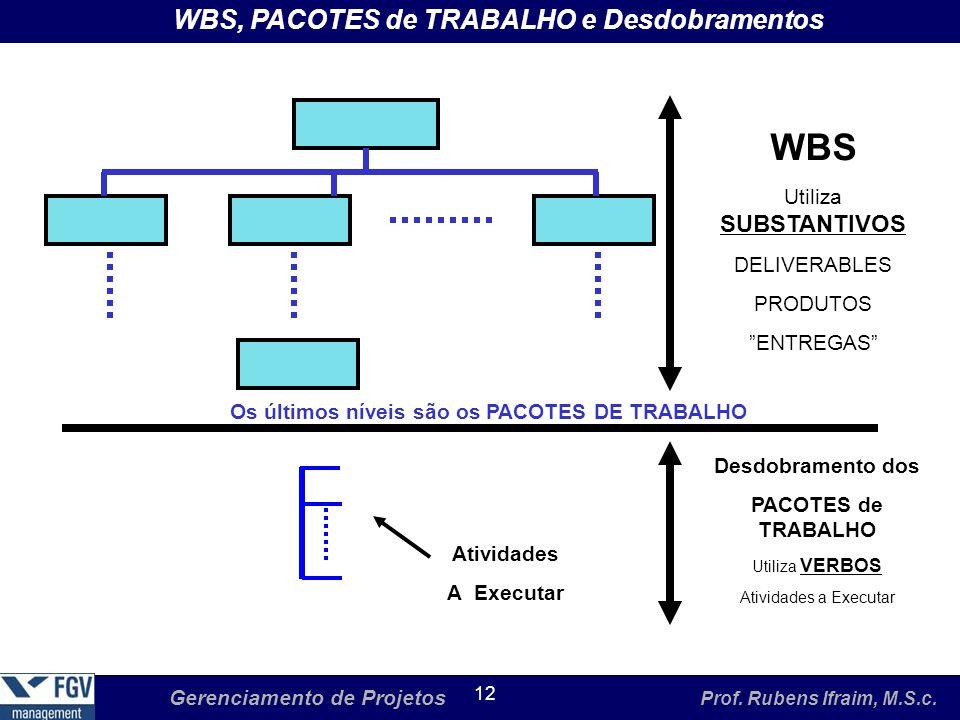 Os últimos níveis são os PACOTES DE TRABALHO