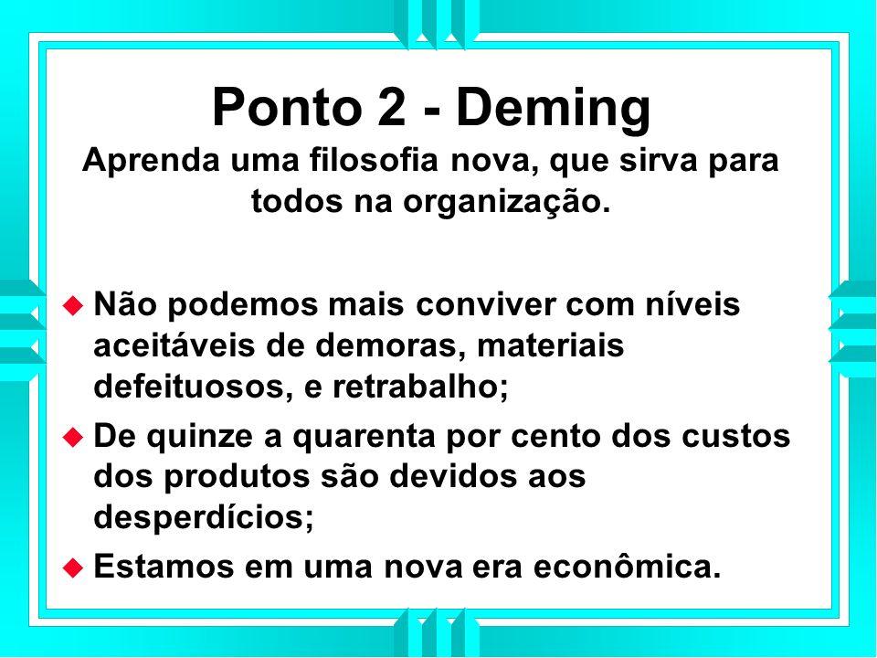 Ponto 2 - Deming Aprenda uma filosofia nova, que sirva para todos na organização.