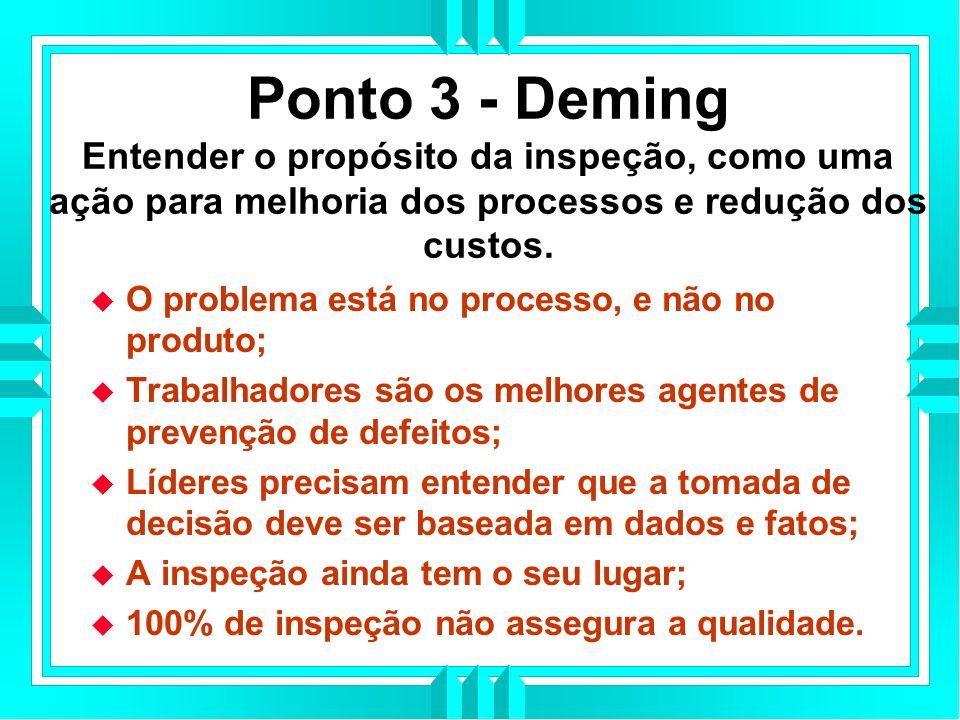 Ponto 3 - Deming Entender o propósito da inspeção, como uma ação para melhoria dos processos e redução dos custos.