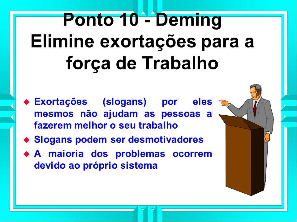 Ponto 10 - Deming Elimine exortações para a força de Trabalho