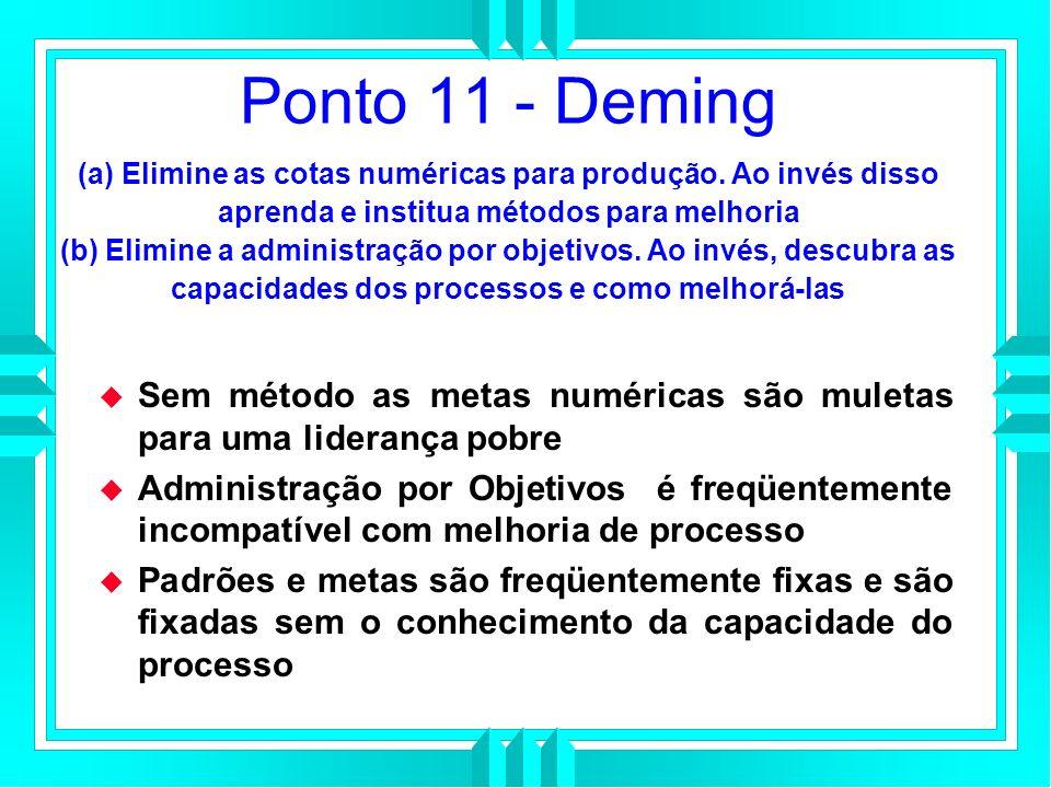 Ponto 11 - Deming (a) Elimine as cotas numéricas para produção